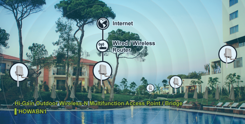 how to catch wifi signal from long distance app