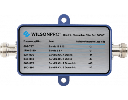 Channelized Filter:  Band 5 Channel A Filter (F Connector) | 860001