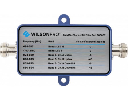 Channelized Filter:  Band 5 Channel B Filter (F Connector) | 860002