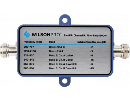 Channelized Filter:  Band 5 Channel B Filter (N Connector) | 860004